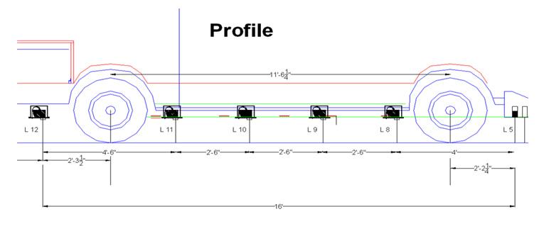 moving-slab-profile